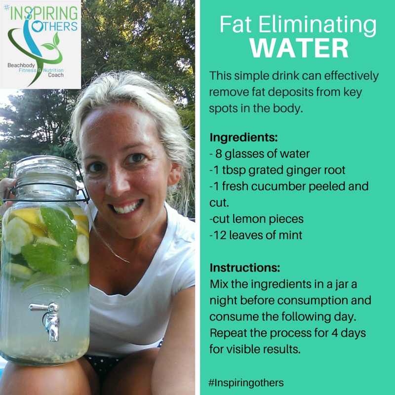 Fat Eliminating Water