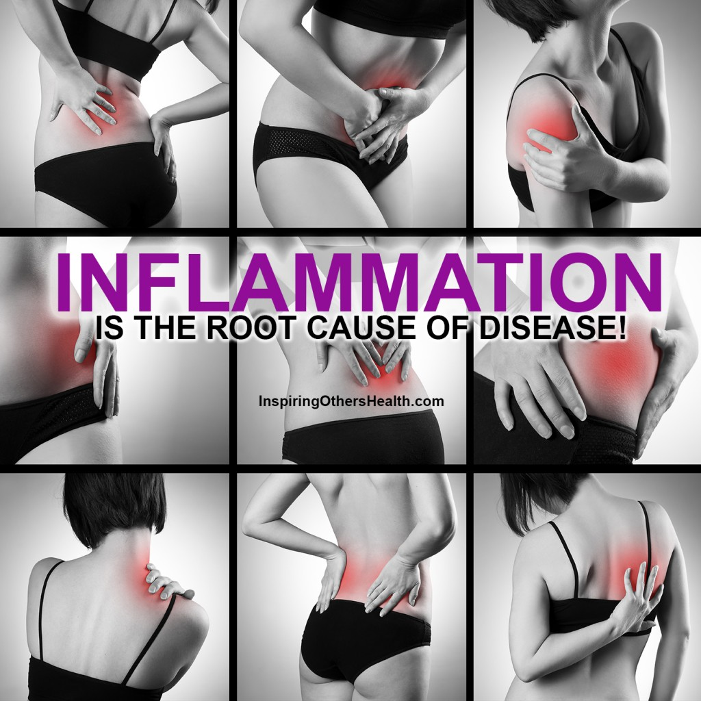 Pain and inflammation in a woman's body